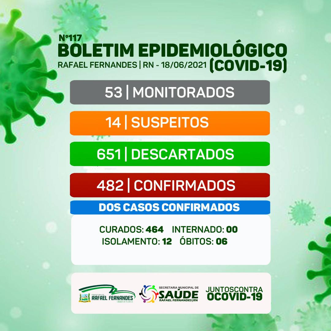 Boletim epidemiológico Covid-19,  Nº117 município de Rafael Fernandes